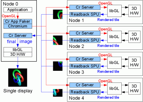 User's Guide for VirtualGL 2 1 1 and TurboVNC 0 5